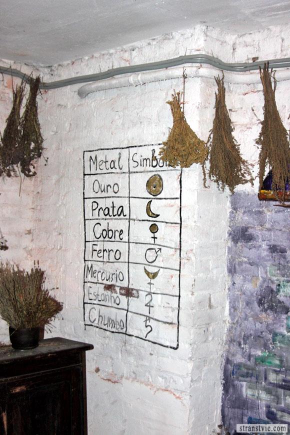 Металлы на латинице